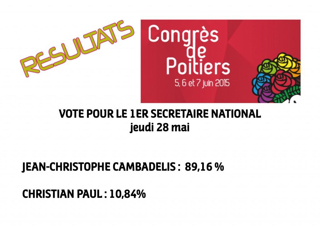 RESULTAT 1ER SECRETAIRE NATIONAL VOTE INTERNE
